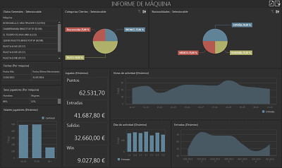 fortune players dashboard