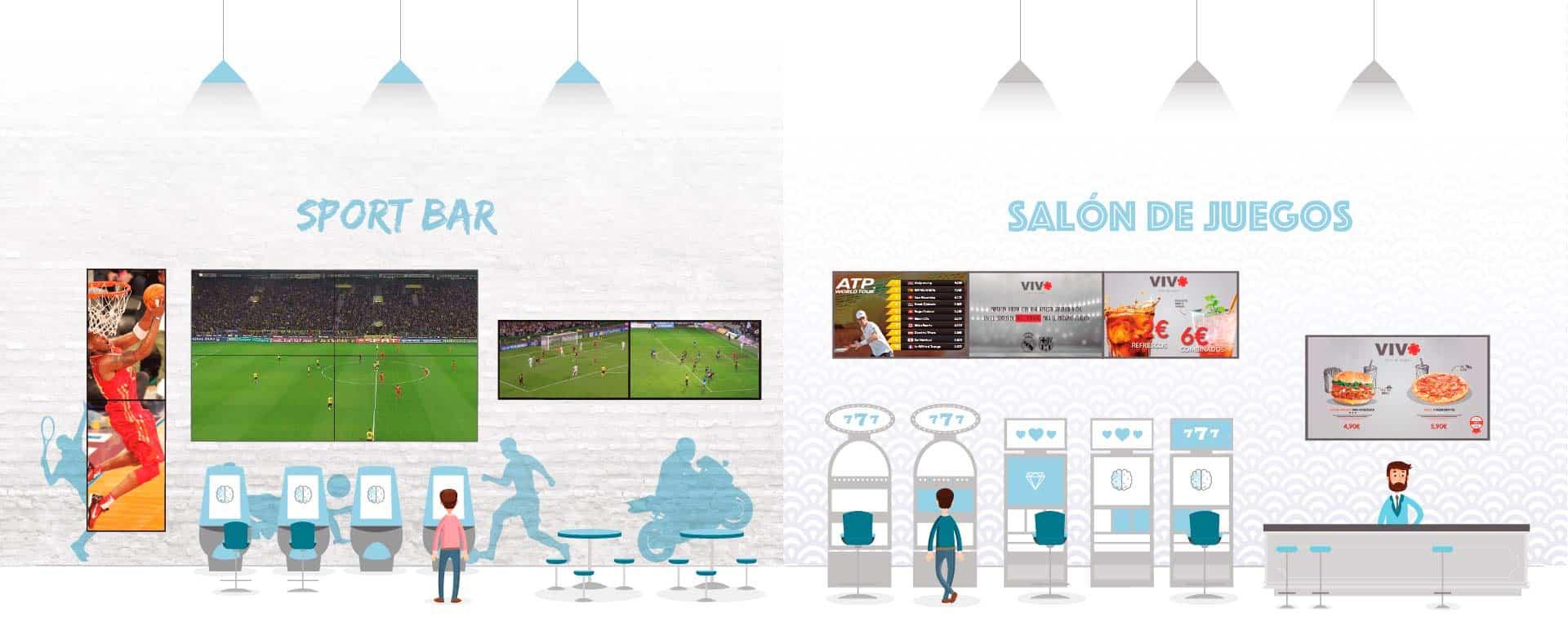 Sport bar y Salón de juegos